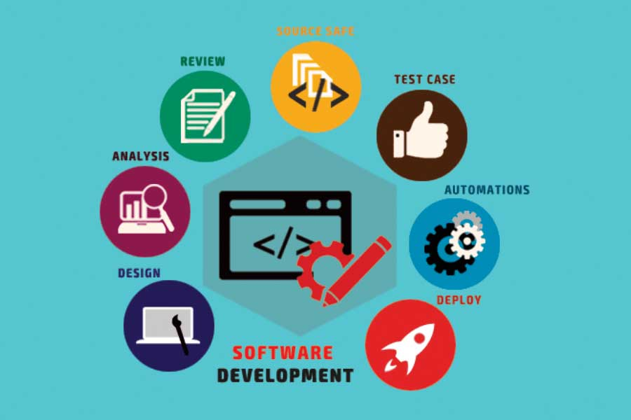 Software Development Company in Jammu and Kashmir